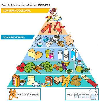 20100505192853-piramide.jpg